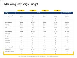 Marketing Campaign Budget White Papers Ppt Powerpoint Presentation Infographics Smartart