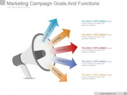 Marketing Campaign Goals And Functions Sample Of Ppt