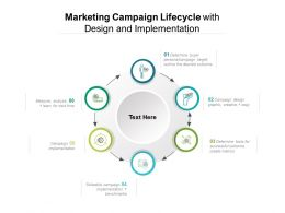 Marketing Campaign Lifecycle With Design And Implementation