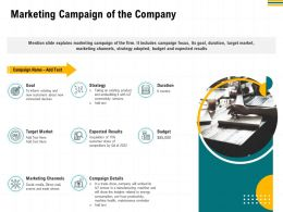 Marketing Campaign Of The Company Related Ppt Powerpoint Presentation Inspiration Good
