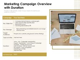 Marketing Campaign Overview With Duration