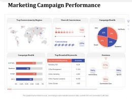 Marketing Campaign Performance Branded Ppt Powerpoint Presentation Slides Graphics