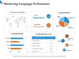 Marketing Campaign Performance Health M2449 Ppt Powerpoint Presentation Summary Deck