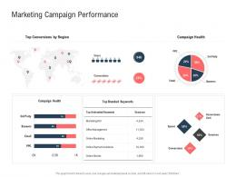 Marketing Campaign Performance Ppt Powerpoint Presentation Layouts Example