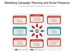 Marketing Campaign Planning And Social Presence