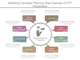 Marketing Campaign Planning Steps Example Of Ppt Presentation
