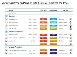 Marketing Campaign Planning With Business Objectives And Ideas