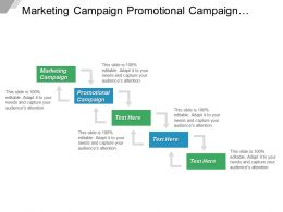 Marketing Campaign Promotional Campaign Digital Transformation Team Management Cpb