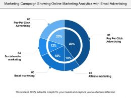 Marketing Campaign Showing Online Marketing Analytics With Email Advertising