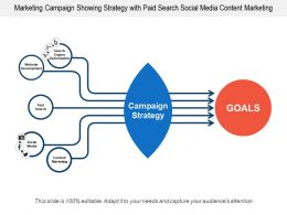 Marketing Campaign Showing Strategy With Paid Search Social Media Content Marketing
