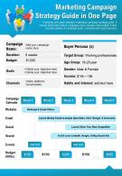 Marketing Campaign Strategy Guide In One Page Presentation Report Infographic PPT PDF Document