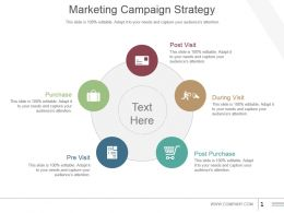 Marketing Campaign Strategy Powerpoint Slide Deck Template