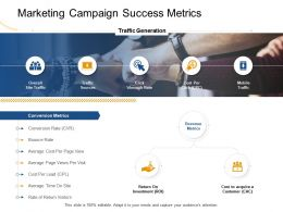 Marketing Campaign Success Metrics Needs Ppt Powerpoint Presentation Show Vector