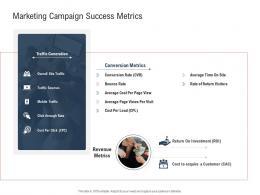 Marketing Campaign Success Metrics Ppt Powerpoint Presentation Inspiration Graphics Example