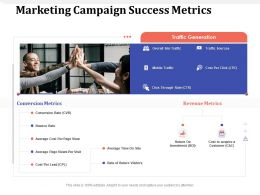 Marketing Campaign Success Metrics Site Traffic Ppt Powerpoint Presentation Model Demonstration