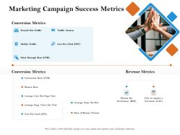 Marketing Campaign Success Metrics Time On Site Ppt Powerpoint Presentation Styles Portrait