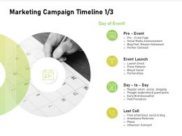 Marketing Campaign Timeline Media Announcement Ppt Powerpoint Visual Aids Show