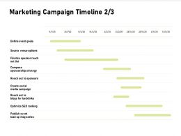 Marketing Campaign Timeline Media Campaign Ppt Powerpoint Presentation Good