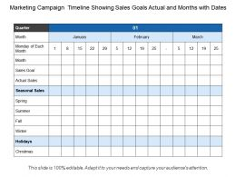 Marketing Campaign Timeline Showing Sales Goals Actual And Months With Dates
