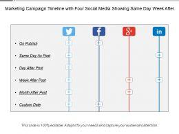 marketing_campaign_timeline_with_four_social_media_showing_same_day_week_after_Slide01