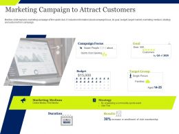 Marketing Campaign To Attract Customers Target Group Ppt Presentation Template