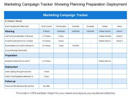 Marketing Campaign Tracker Showing Planning Preparation Deployment