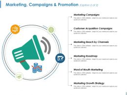 Marketing Campaigns And Promotion Ppt Ideas