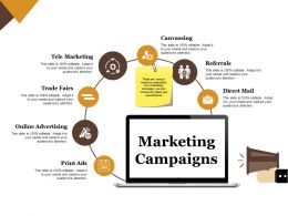 Marketing Campaigns Ppt Slide Examples Templates 1