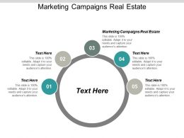 Marketing Campaigns Real Estate Ppt Powerpoint Presentation Model Design Inspiration Cpb