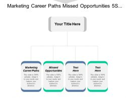 Marketing Career Paths Missed Opportunities 5s Office Environment Cpb