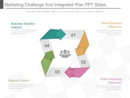 Marketing Challenge And Integrated Plan Ppt Slides