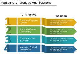 Marketing Challenges And Solutions Powerpoint Images