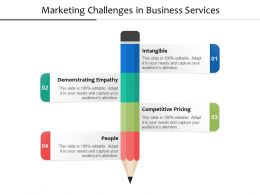 Marketing Challenges In Business Services