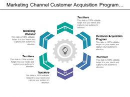 Marketing Channel Customer Acquisition Program Sales Improvement Sales Marketing Efficiency Cpb