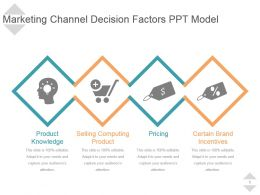 Marketing Channel Decision Factors Ppt Model