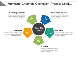 Marketing Channels Orientation Process Lead Generation Revenue Model Cpb