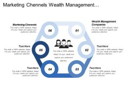Marketing Channels Wealth Management Companies Private Wealth Management