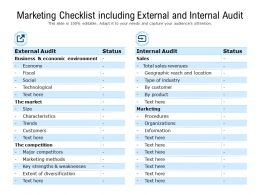 Marketing Checklist Including External And Internal Audit