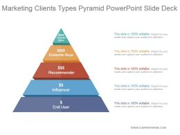 Marketing Clients Types Pyramid Powerpoint Slide Deck
