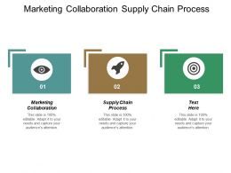 Marketing Collaboration Supply Chain Process Winning Business Plans Cpb