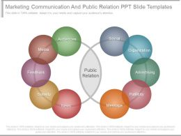 Marketing Communication And Public Relation Ppt Slide Templates