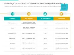 Marketing Communication Channel For New Strategy Formulation Internet Maximum Ppt Tips