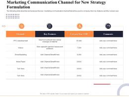 Marketing Communication Channel For New Strategy Formulation Ppt Icons