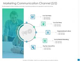 Marketing Communication Channel Organizational Culture Ppt Show Designs