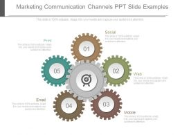 Marketing Communication Channels Ppt Slide Examples