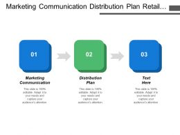 Marketing Communication Distribution Plan Retail Objective Strategy Sales Growth