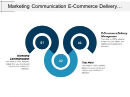 Marketing Communication E Commerce Delivery Management Cloud Based Development Cpb