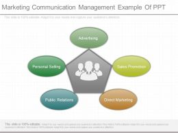 Marketing Communication Management Example Of Ppt