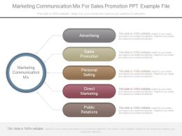 Marketing Communication Mix For Sales Promotion Ppt Example File