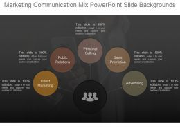 Marketing Communication Mix Powerpoint Slide Backgrounds